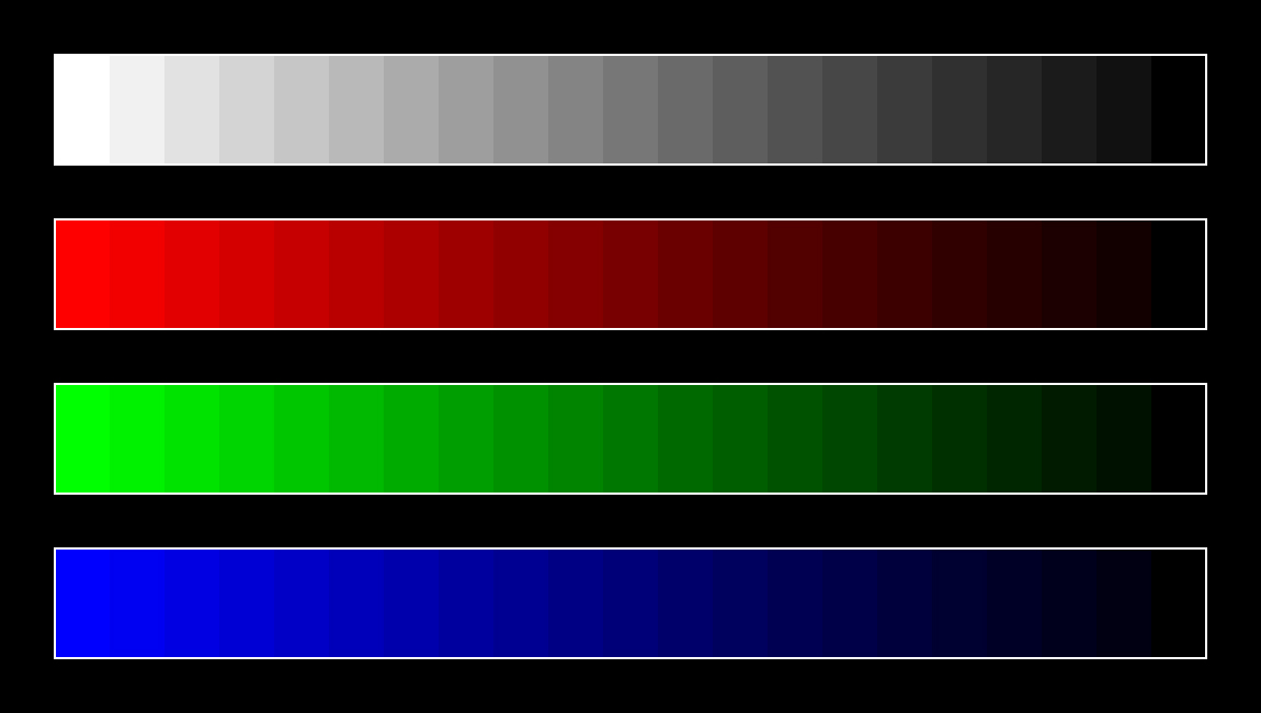 Image Result For How To Calibrate Monitor Color With Printer